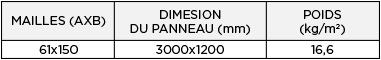 panel-lamas-semiocultacion-tabla-fr
