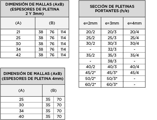 rejilla-electrosoldada-dentado-sierra-discontinuo-pletina-portante-tabla