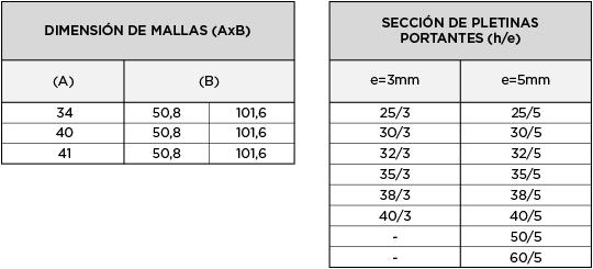 rejilla-electrosoldada-tipo-offshore-tabla