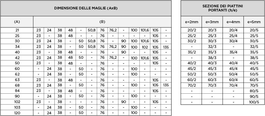 rejilla-electrosoldada-varilla-lisa-tabla
