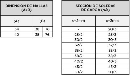 rejilla-electroforjada-dentado-sierra-discontinuo-pletina-portante-perfil-proteccion-8x8-tabla-mex