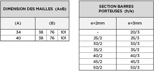 rejilla-electrosoldada-dentado-ondulado-perfil-proteccion-tabla-fr