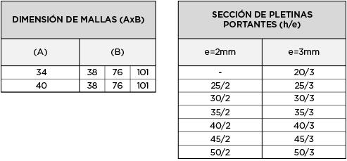 rejilla-electrosoldada-dentado-ondulado-perfil-proteccion-tabla