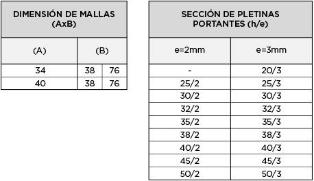 rejilla-electrosoldada-dentado-sierra-discontinuo-pletina-portante-perfil-proteccion-8x8-tabla