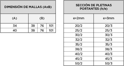 rejilla-electrosoldada-perfil-proteccion-tabla