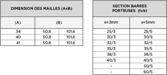 rejilla-electrosoldada-tipo-offshore-tabla-fr
